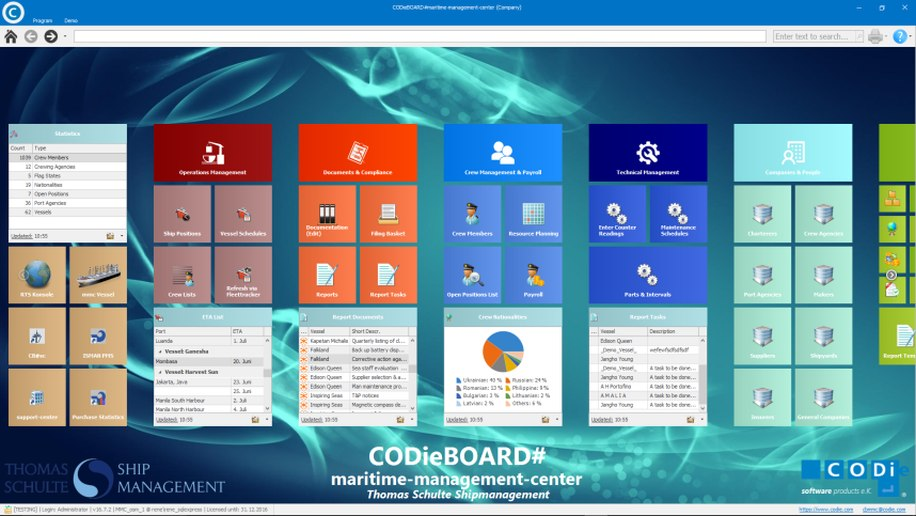 Codie Maritime Software For Ship Managers And Crewing